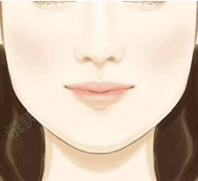打完东西针后千万不要做这五件瘦脸前几日我贴的瘦脸的那个是什么事情图片